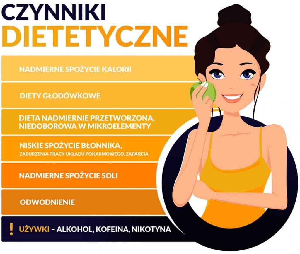 czynniki dietetyczne