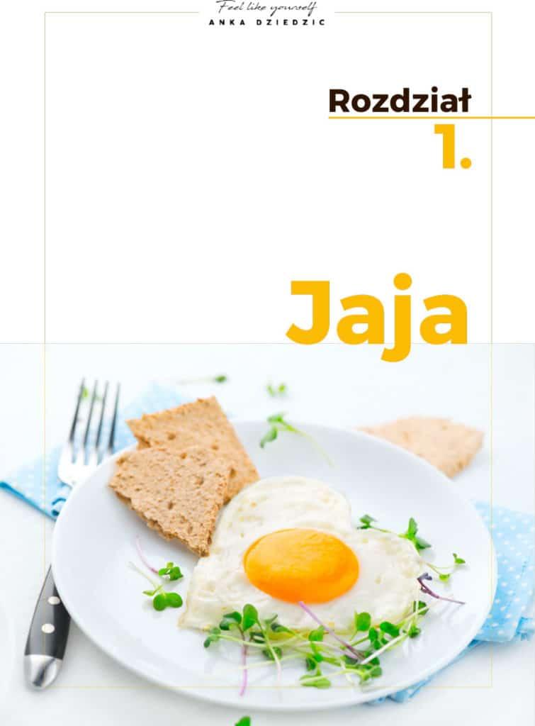 Śniadania białkowo tluszczowe czy pomoga schudnąć